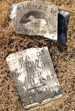 Thomas W. Edwards