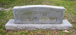 James Wilson Gray