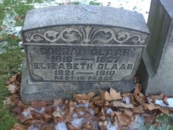Conrad Glaab