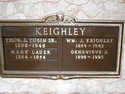 William Keighley