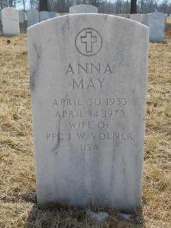 Anna May Volner