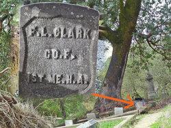 Pvt Frederick L Clark