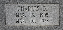 Charlie Dewey Capps