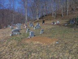 Swafford Branch Cemetery