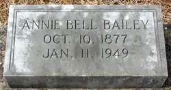 Annie Bell <i>Irby</i> Bailey
