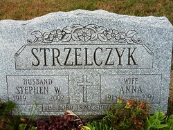 Anna Strzelczyk