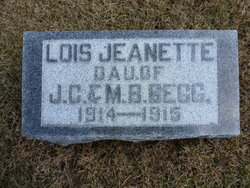 Lois Jeanette Begg