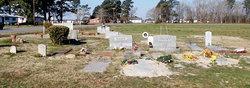 Overton-Walton Family Cemetery