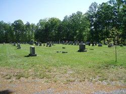 Fluvanna Baptist Church Cemetery