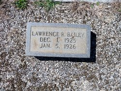 Lawrence R. Bailey
