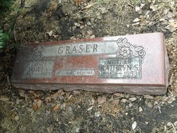 James V. Graser