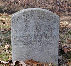 Harry Fred Miller