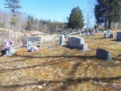 Nan Riley Cemetery
