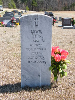 Lewis Pitts