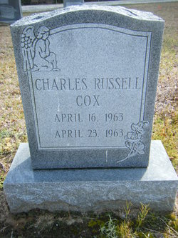 Charles Russell Cox