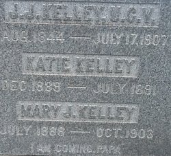 J J Kelley