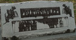 Harold K. Achenbach