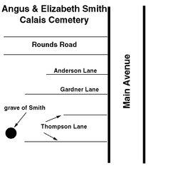 Angus J Smith