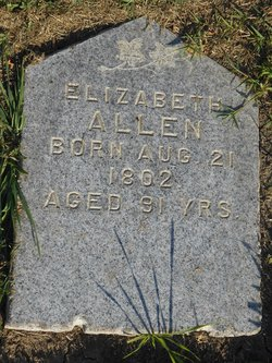 Mrs Elizabeth Allen
