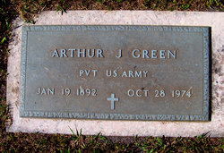Arthur James Green