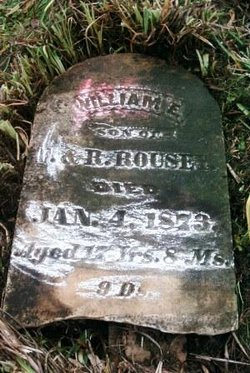 William F. Rousey