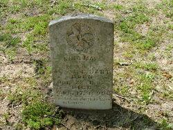 Nina May Hart