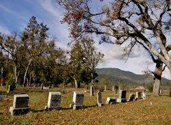 Sparlin Cemetery