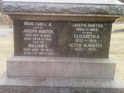 Hettie Hunter