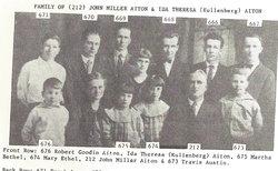 John Miller Aiton