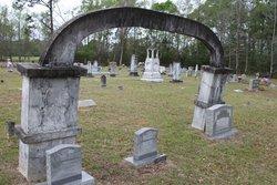 Rawles Cemetery