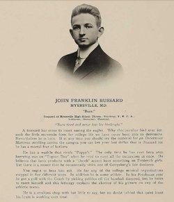 John Franklin Bussard