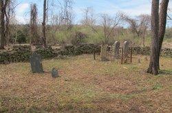 Birdwood Cemetery