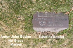 Anton John Becker