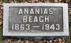 Ananias Beach