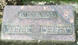 Kate Cora <i>Alexander</i> Mounts