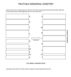 Fruitvale Memorial Cemetery