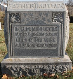 Dr James M Middleton