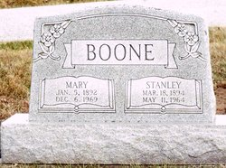 Mary Alice <i>Sherwood</i> Boone