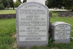 Hugh R Anderson