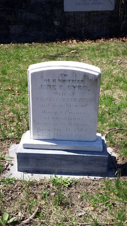 Jane Fauntleroy <i>Turner</i> Byrd