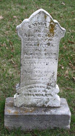 Emma M. Chandler