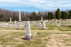 Edwards Grove Cemetery