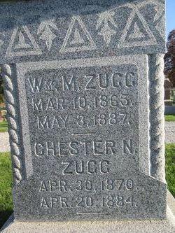 William M. Zugg