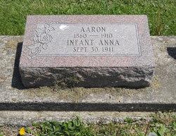 Aaron Alsop