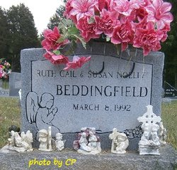 Ruth Gail Beddingfield