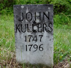 Johannes John Kullers
