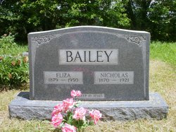 Nicholas Winn Bailey