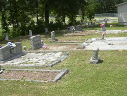 Beaulah Baptist Church Cemetery