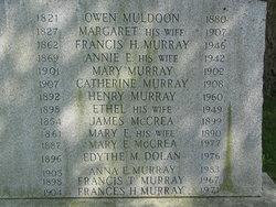 Annie E Hannah <i>McCarthy</i> Murray