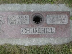 Charles Dewey Churchill